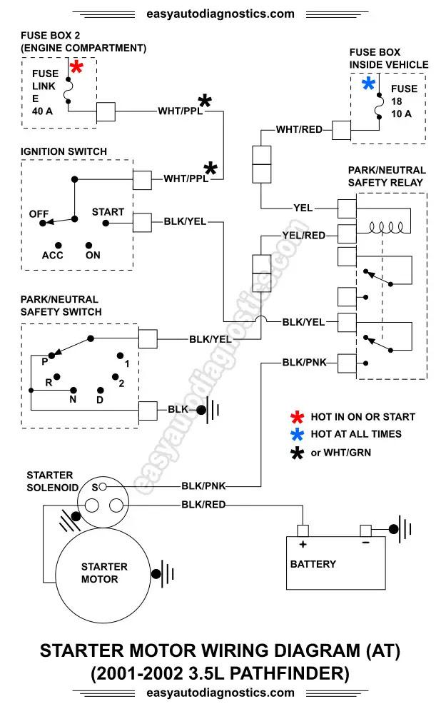 Diagram In Pictures Database 2001 Pathfinder Wiring Diagram Just Download Or Read Wiring Diagram Susan May Warren Hilites Apollo Pro Wiring Onyxum Com