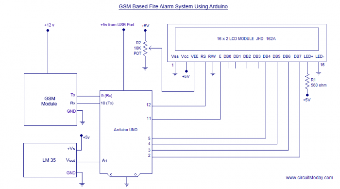 GSM based Fire Alarm System using Arduino