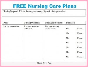 Nursing Care Plan and Diagnosis for Tracheostomy and ...