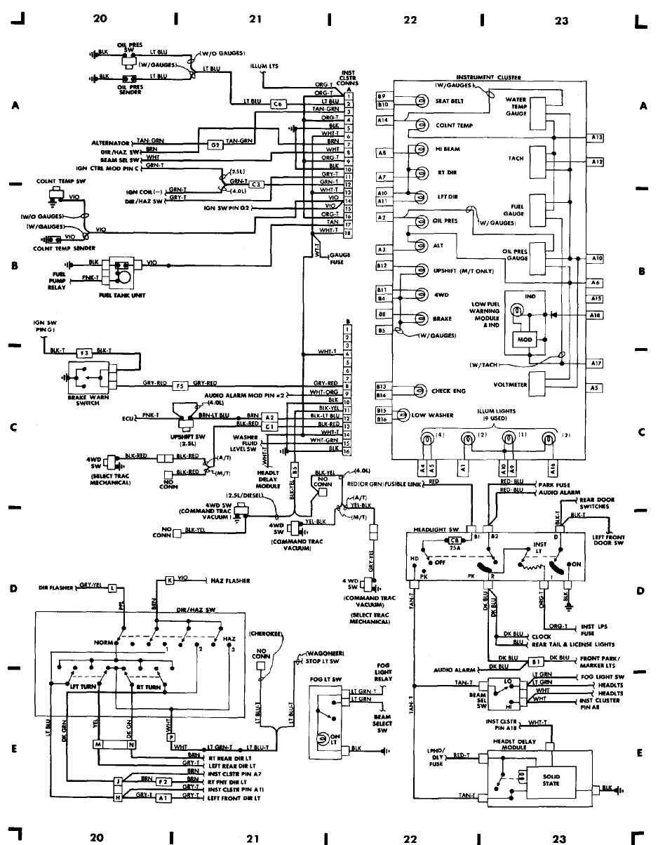 1991 Jeep Yj Fuse Diagram Gota Wiring Diagram