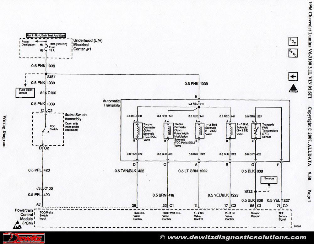 1995 Monte Carlo Transmission Wiring Diagram Nissan Titan Fuse Diagram Ct90 Yenpancane Jeanjaures37 Fr