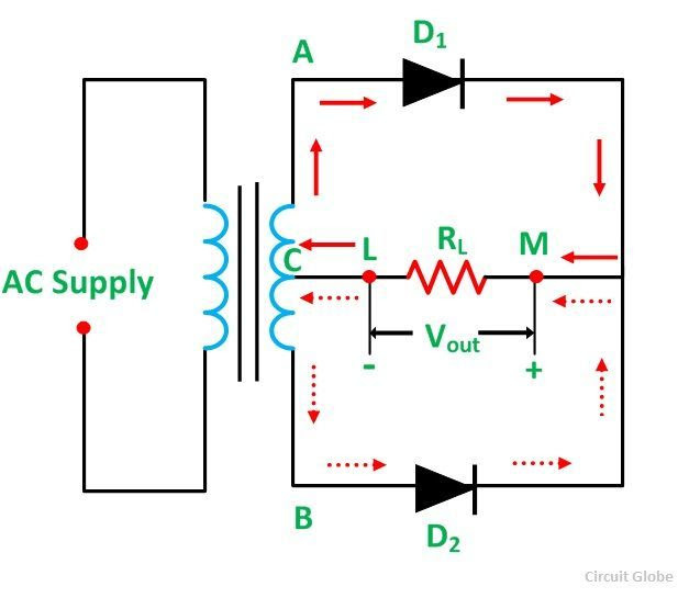 Figure 1 Full Wave Rectifier Circuit Diagram - Wiring Diagram Show on transistor as a switch diagram, transformer diagram, diode diagram, mosfet diagram, basic transistor diagram, bridge rectifier diagram,