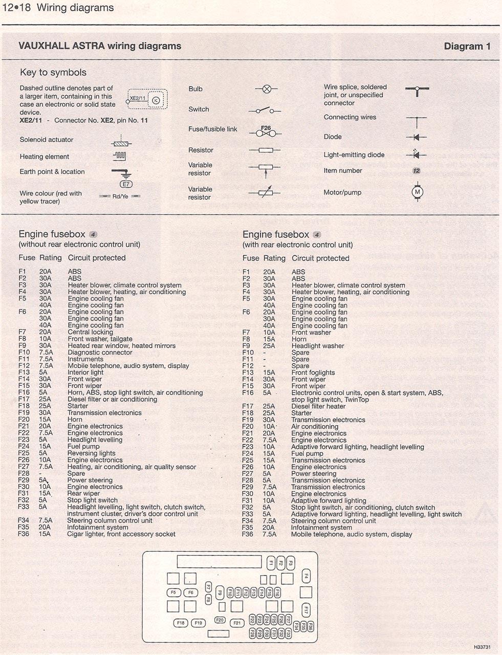 diagram] vauxhall astra 2005 wiring diagram - basklanp.trasportopiu.it  diagram database