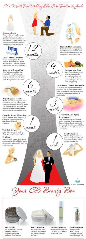 Best Wedding Skin Care Regimen & Guide for June BridesCB