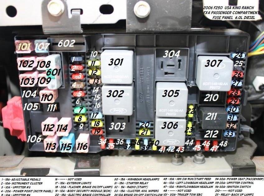 2006 F250 Fuse Panel Diagram