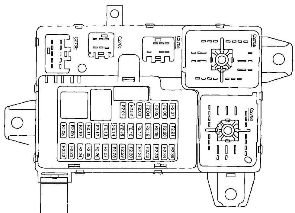 Diagram 2006 Lincoln Ls Fuse Diagram Full Version Hd Quality Fuse Diagram Diagramsbangs Donnepdcampania It