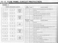 1996 Ford F 150 Fuse Block Diagram