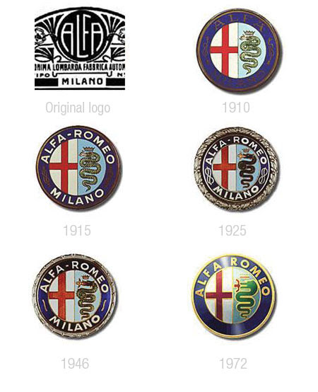 alfa romeo logo evolution