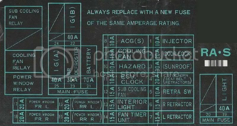 Honda Accord Fuse Box Diagram 1986 Wiring Diagram Corsa C Corsa C Pasticceriagele It