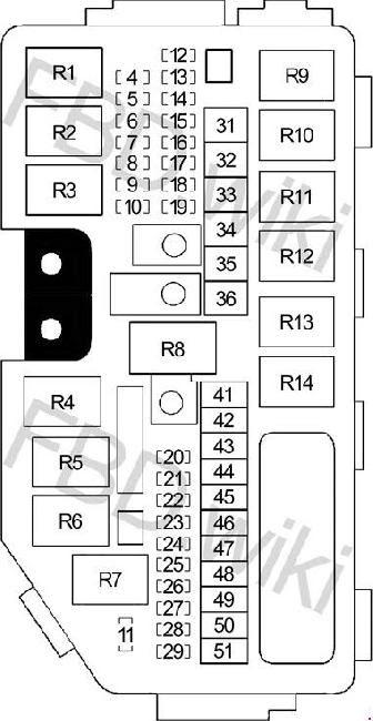 2012-2016 Honda CR-V Fuse Box Diagram