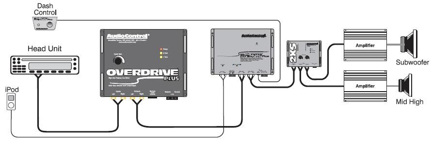 89 240sx Stereo Wiring Diagram Gota Wiring Diagram