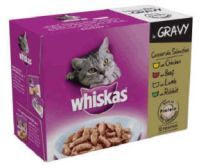 Makanan Kucing Yang Dijual Di Petshop All About Cats