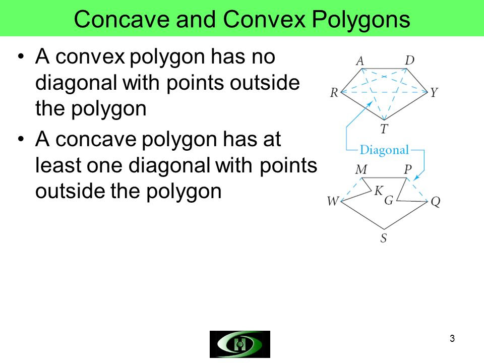 Concave+and+Convex+Polygons