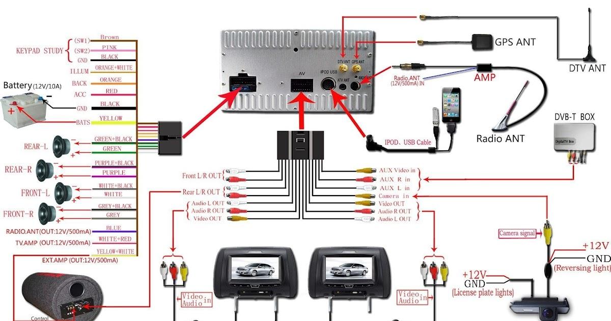 Pioneer Receiver Wiring