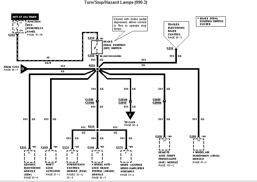 Diagram 2000 Ford Expedition Turn Signal Wiring Diagram Full Version Hd Quality Wiring Diagram Zodiagramml Maglierugbyonline It