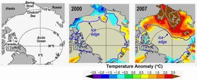 warming arctic