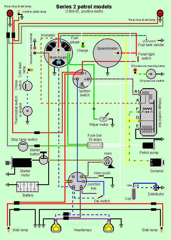 Land Rover Lightweight Wiring Diagram 96 4 3 Vortec Ecu Wiring Diagram Begeboy Wiring Diagram Source