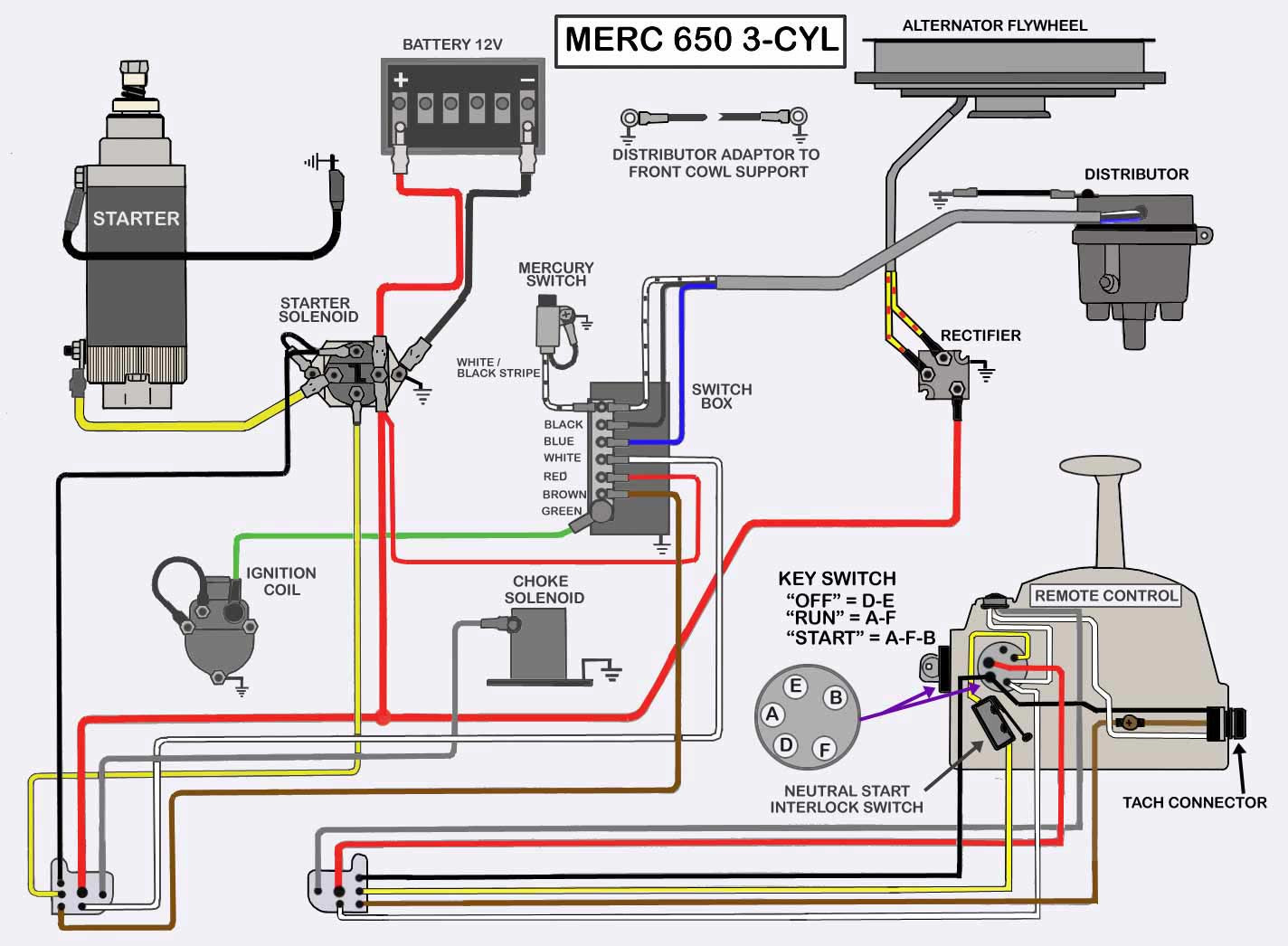 Diagram 1978 Mercury Outboard Control Box Wiring Diagram Full Version Hd Quality Wiring Diagram Pop Include Edilgress It