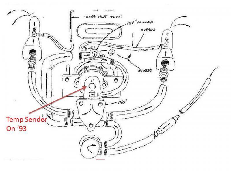 Mastercraft Indmar Engine Diagram