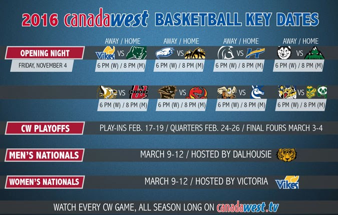 CW-basketball_sked_1617graphic