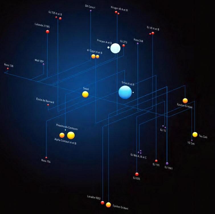 Planète Gaïa Astronomie Système Solaire Quelle Est