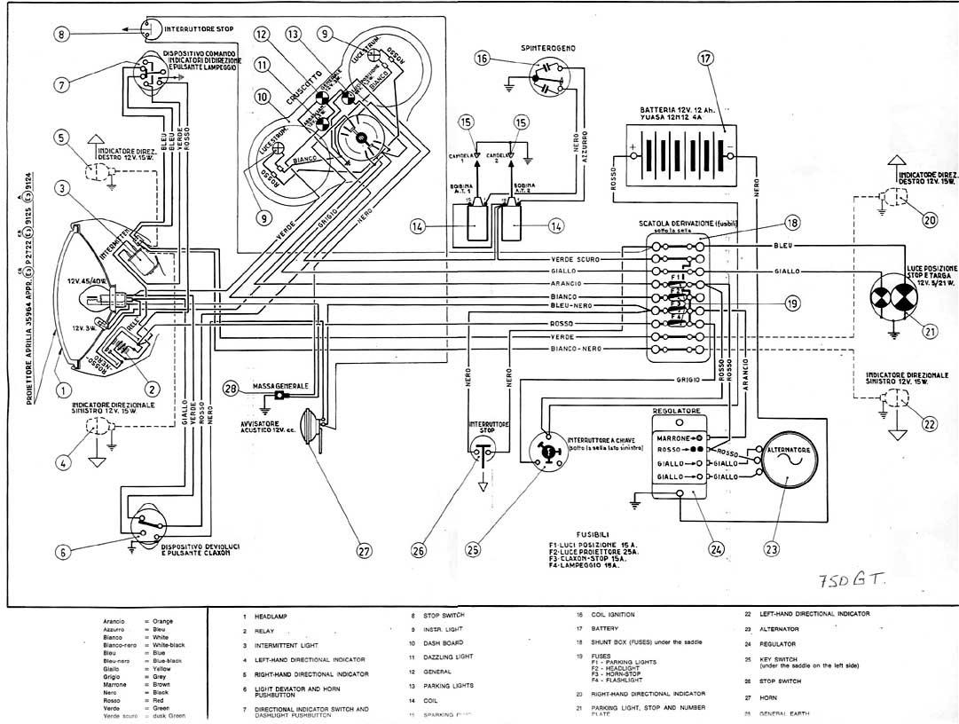 Secret Diagram  Wiring Diagram Creator