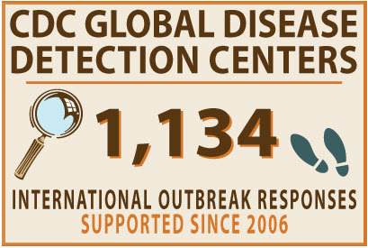 CDC Global Disease Detection Centers - 1,134 international outbreak responses supported since 2006