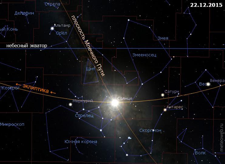 Положение Солнца на небесной сфере 22 декабря 2015 г.