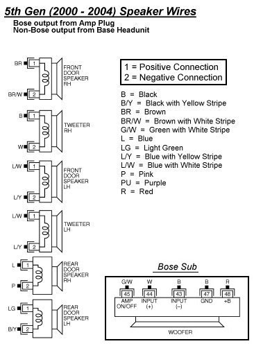 2002 Nissan Maxima Radio Wiring Diagram - Wiring Diagram ...