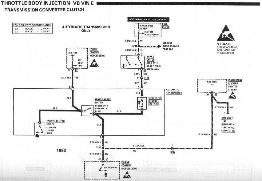 4l60 Tcc Solenoid Wiring Diagram Wire 2 Gm Hei Distributor Wiring Diagram Free Download Wiring Diagram Schematics