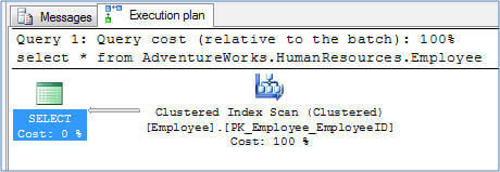 query execution plans in ssms