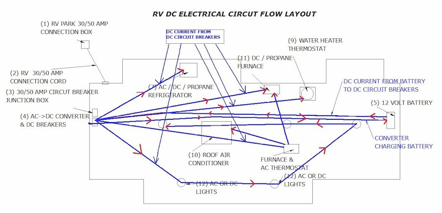 Park Model Rv 50 Amp Wiring Diagram