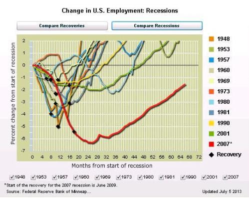 AFP Jobs