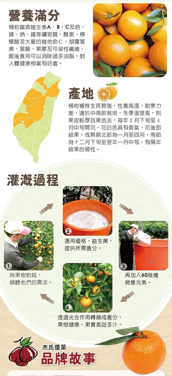2017/伴手禮/杰氏優果/優格/益生菌/桶柑/年節/禮盒/贈禮/水果