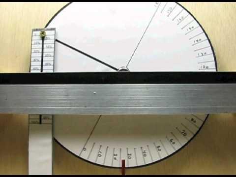 Unit Circle Model
