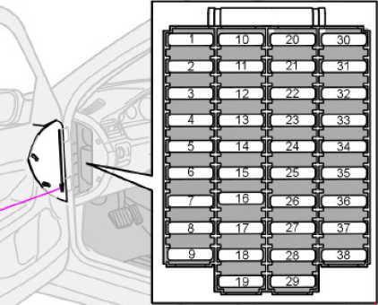 2005 Volvo S60 Fuse Diagram Wiring Diagrams All Die Web Die Web Babelweb It