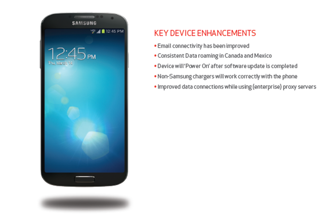 Verizon Galaxy S4 Gets JSS15J.I545VRUEMK2 Update That Improves Data Roaming And A Few Other Things