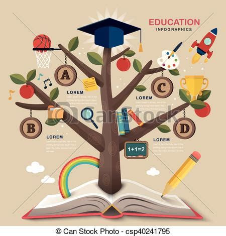 education infographic design education tree grown