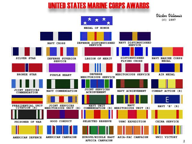USMC 1