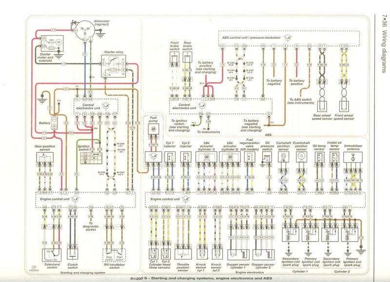 Wiring Diagram  32 International School Bus Wiring Diagram