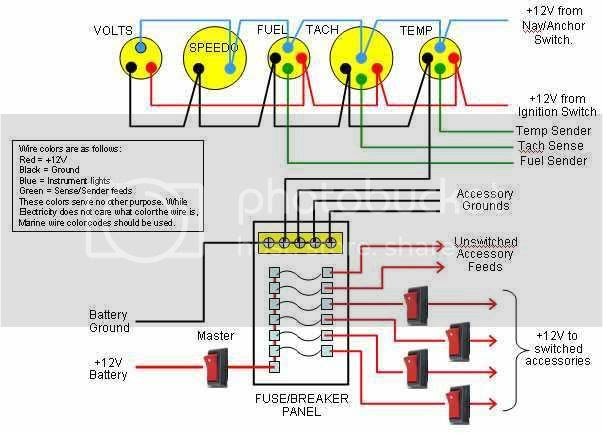 Diagram Stratos Bass Boat Wiring Diagram Full Version Hd Quality Wiring Diagram Cablingwiring2h Hotelboitedolomiti It