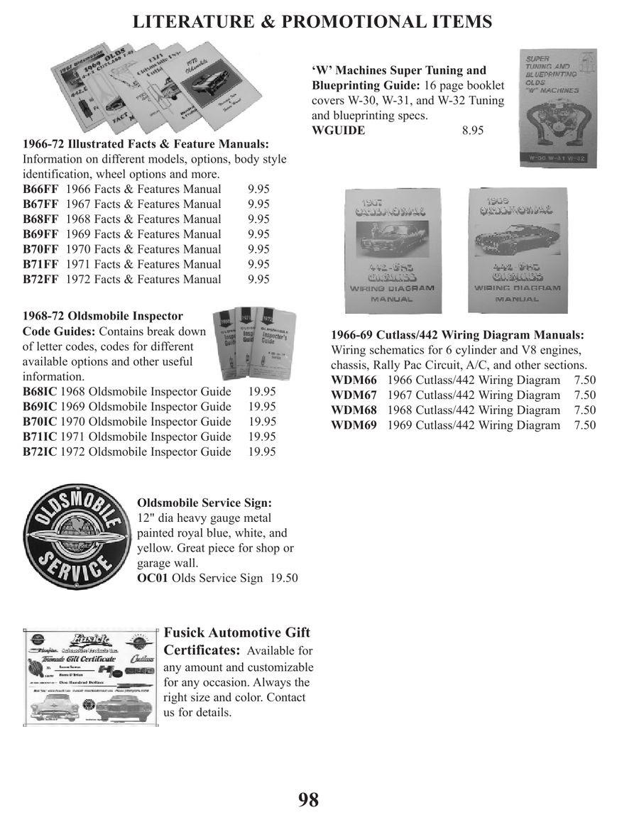 Diagram 1968 Oldsmobile Cutl Wiring Diagram Full Version Hd Quality Wiring Diagram Loan Diagram Editions Delpierre Fr