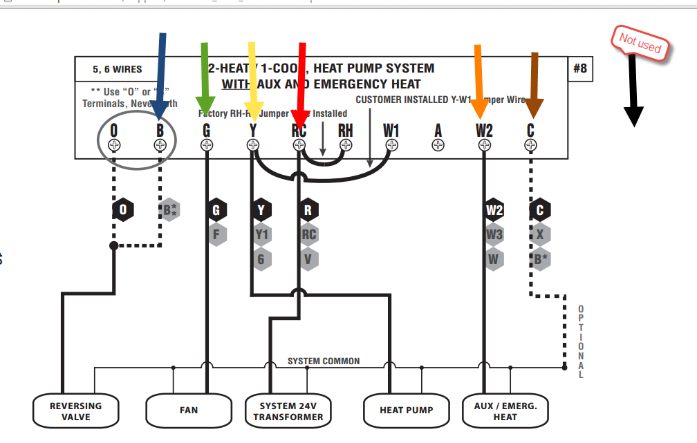 American Standard Thermostat Wiring Diagram