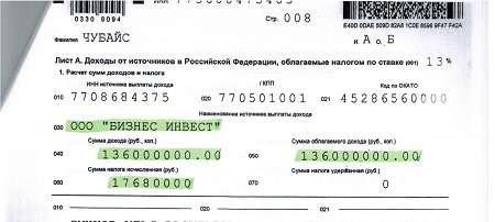 Как Анатолий Чубайс – непотопляемый злодей быстро сколачивает свои миллиарды
