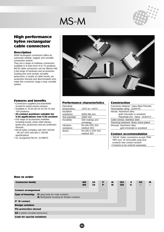 Catalog Msm Series Souriau Esterline Connection Technologies