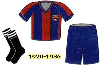 La Evolucion de la Playera del Barcelona fc ~ A.H.C.M.
