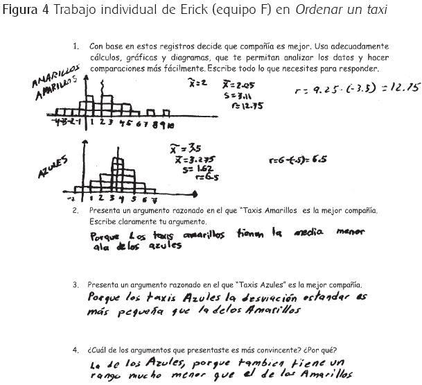 La Resolucion De Problemas Y El Uso De Tareas En La Ensenanza De Las Matematicas