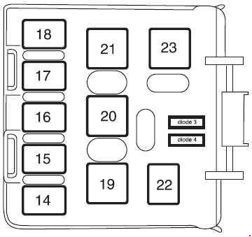 Ford Explorer U152 2000 2006 Fuse Box Diagram Auto Genius