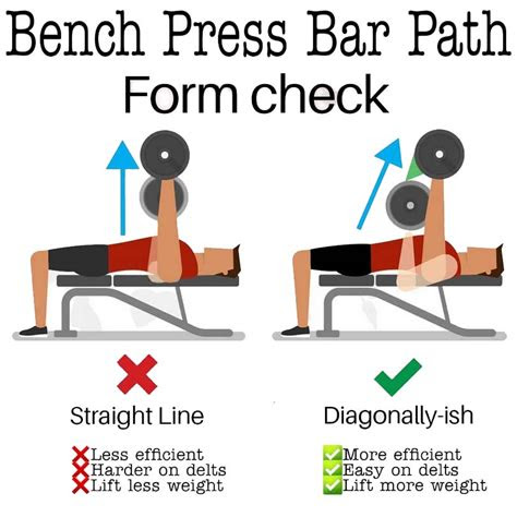 narrow grip bench press technique