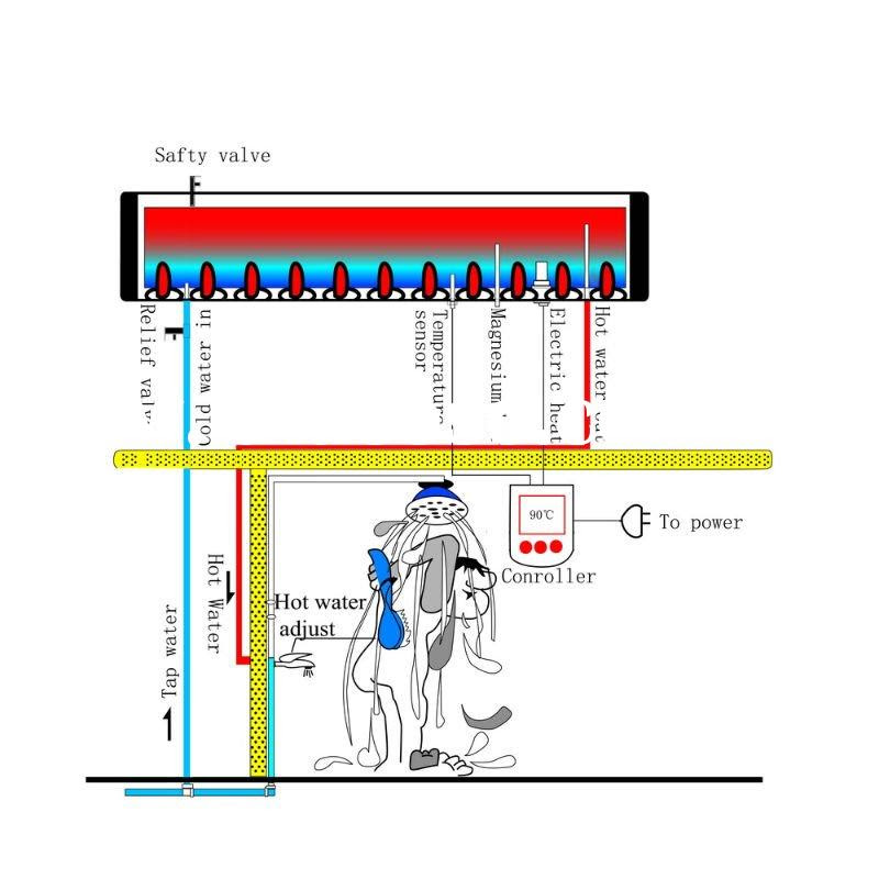Residential Solar Water Heater Use & Care Manual